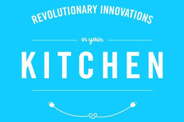 Innovations in Kitchen Appliances Throughout History