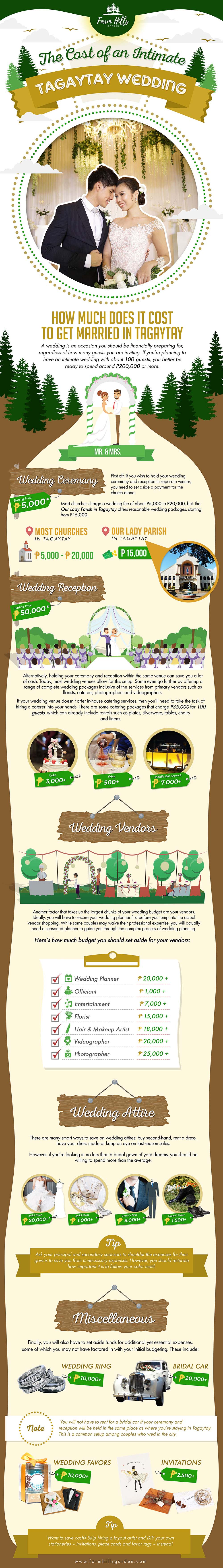 The Cost of an Intimate Tagaytay Wedding