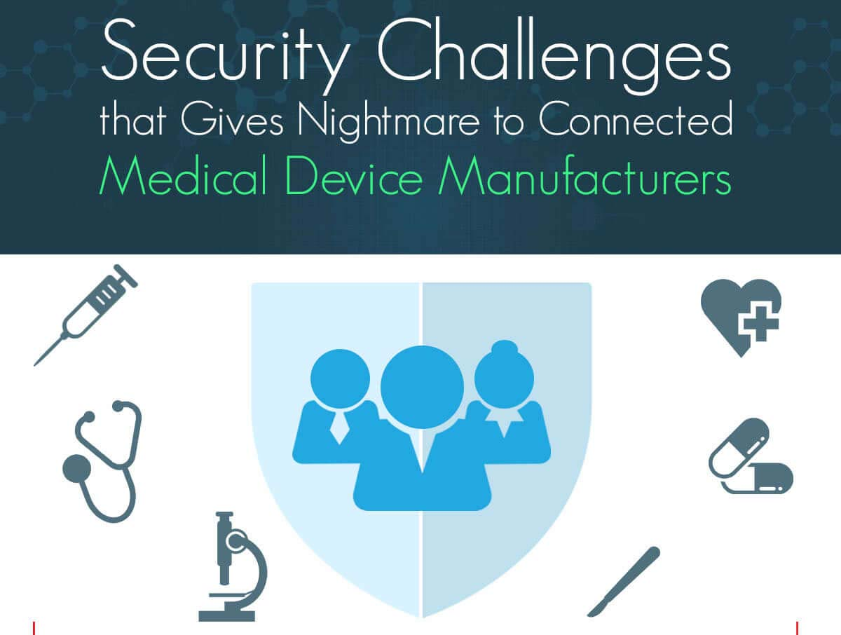 Security Challenges for Connected Medical Device Manufacturers
