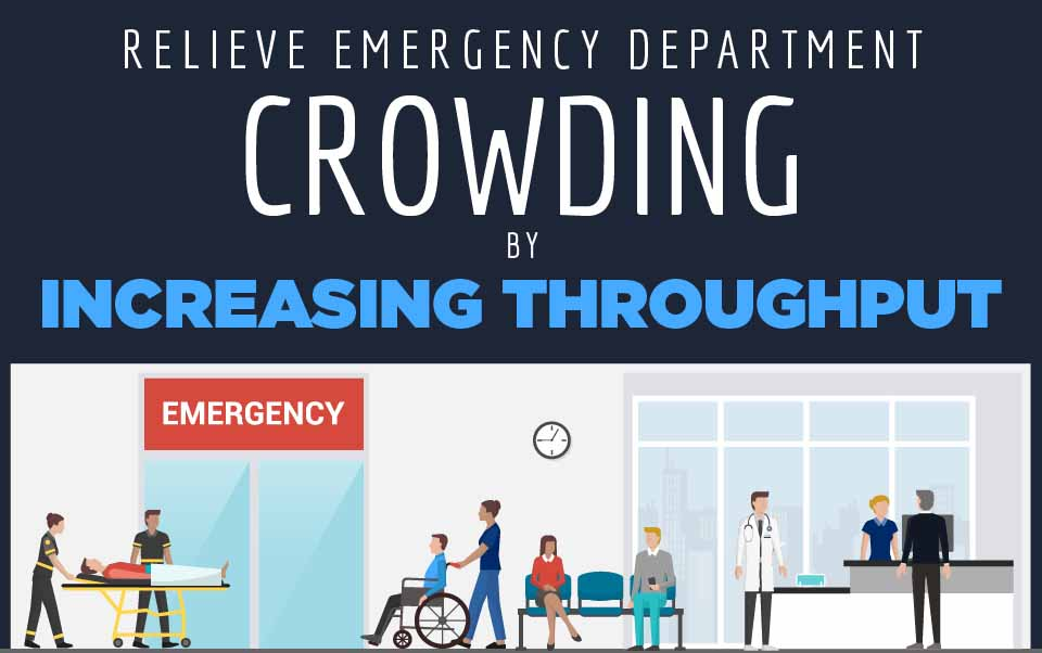 Relieve Hospital Emergency Room Crowding by Increasing Throughput