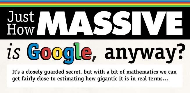 Just How Massive Is Google?