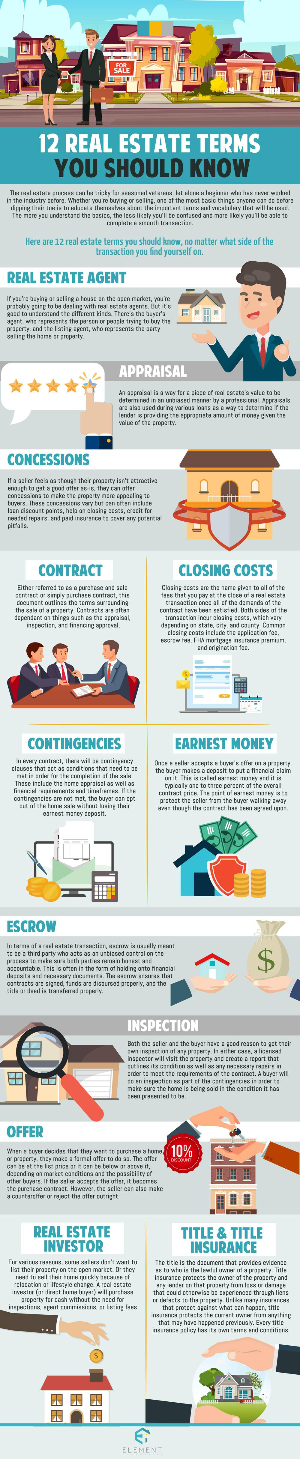 12 Real Estate Terms You Should Know