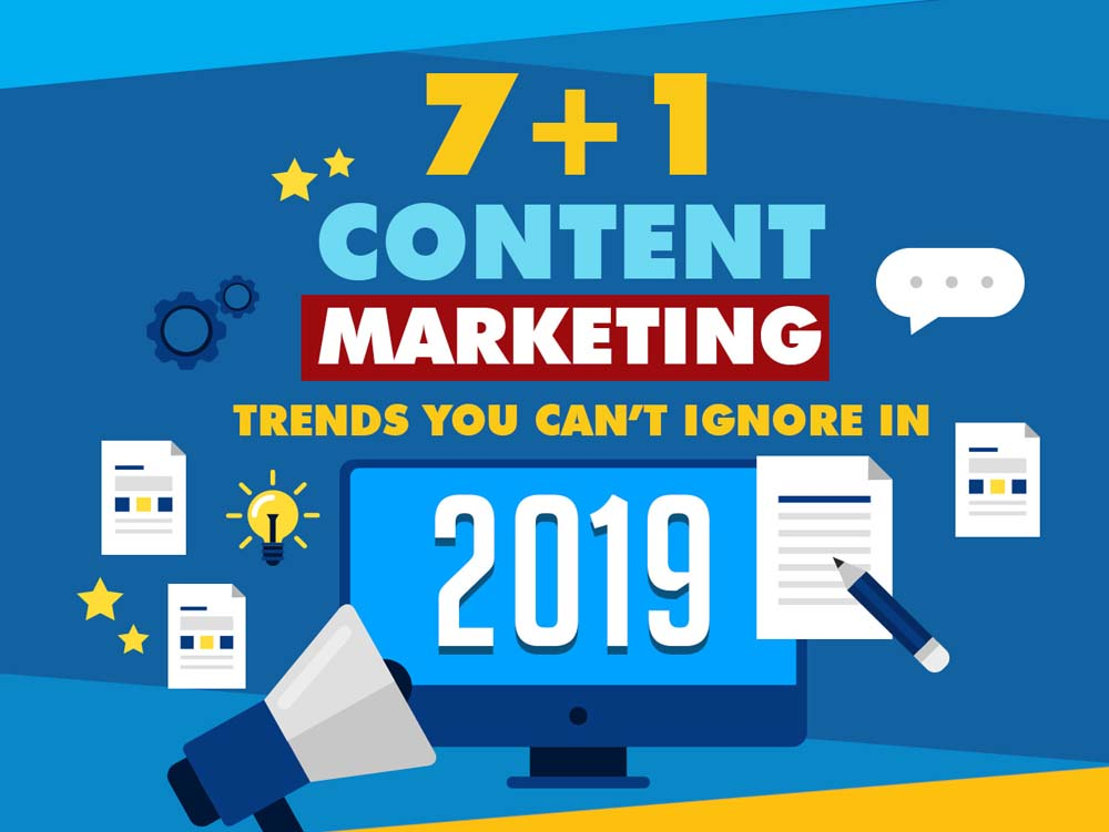 7+1 Content Marketing Trends