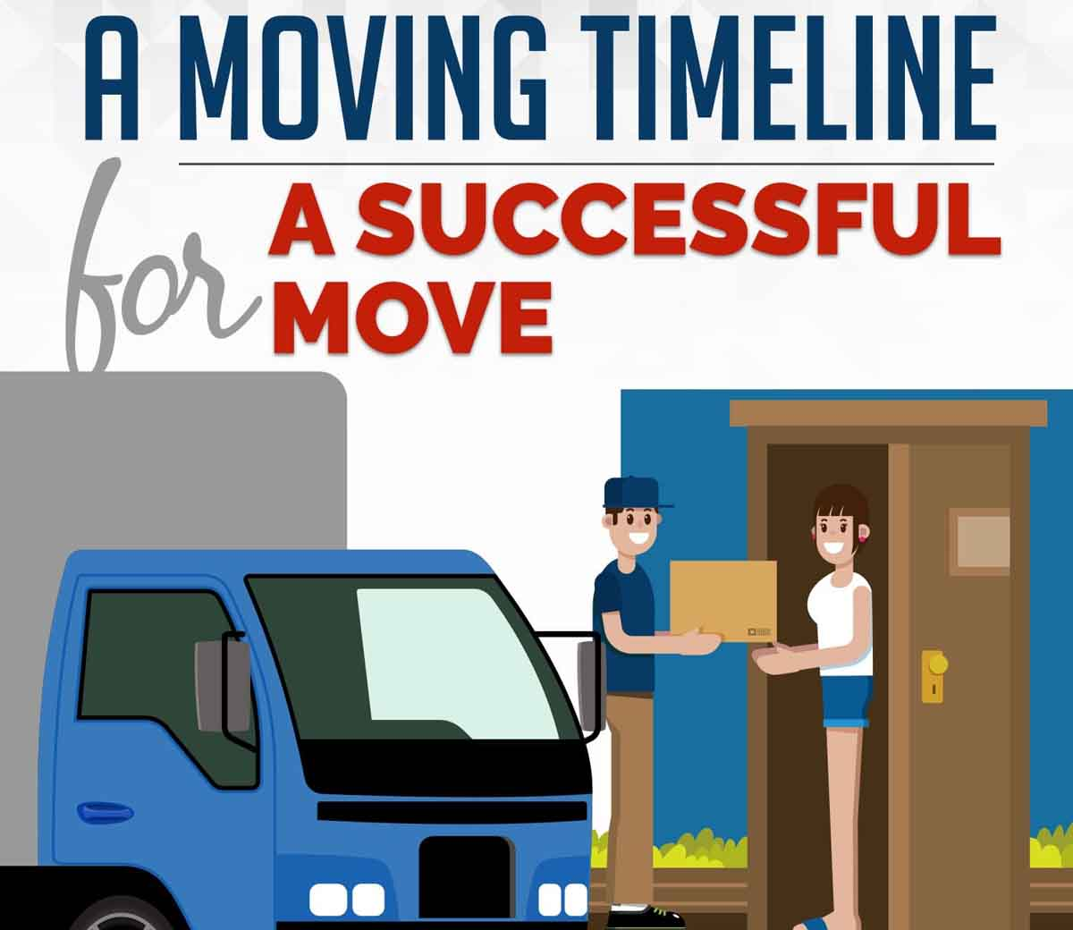 A Moving Timeline for a Successful Move