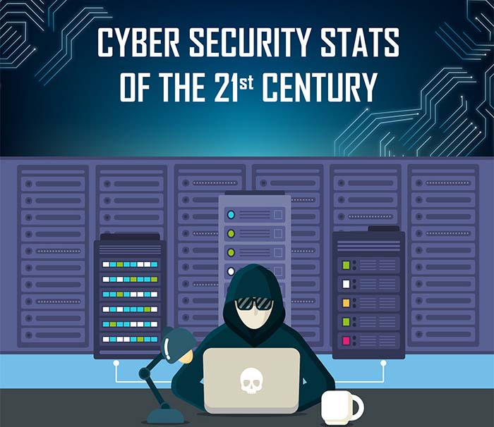 Cyber Security Stats of 21st Century – Cost of Data Breaches