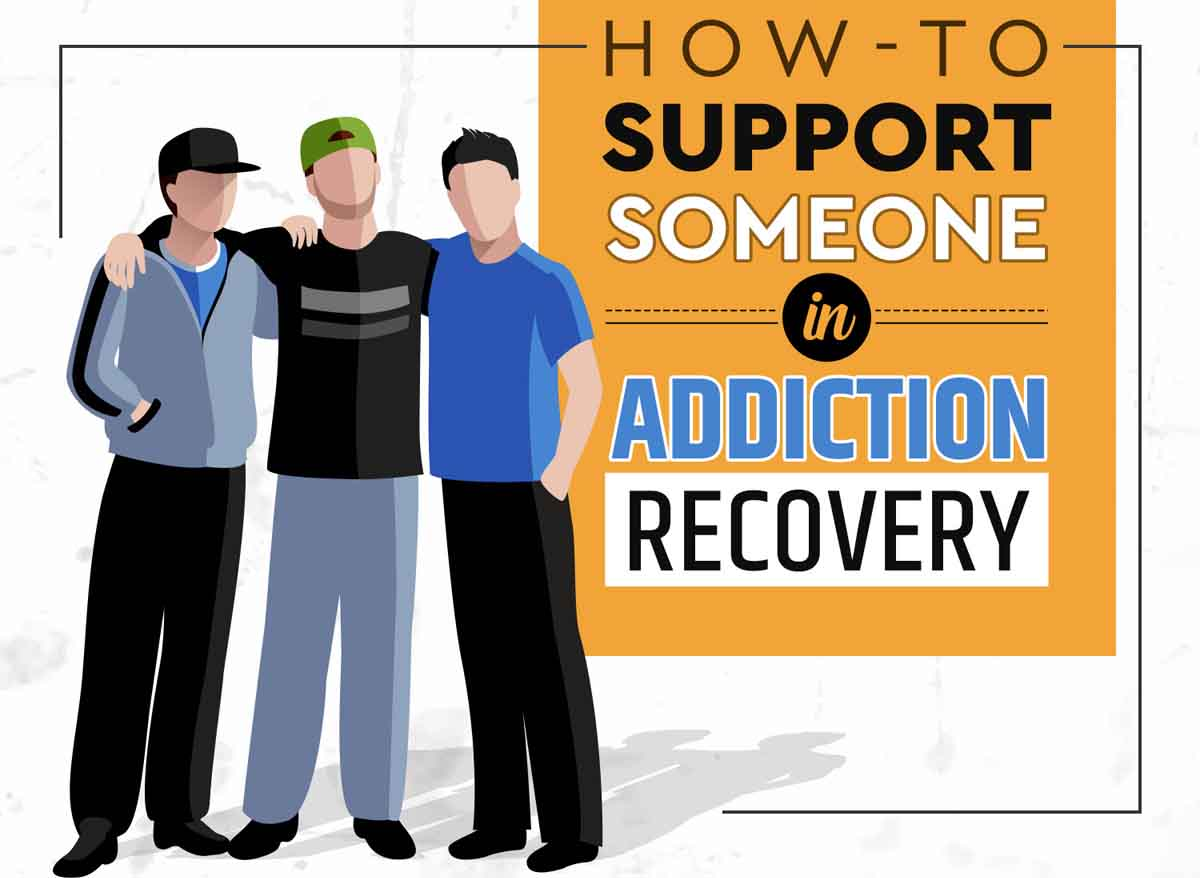How to Support Someone in Addiction Recovery