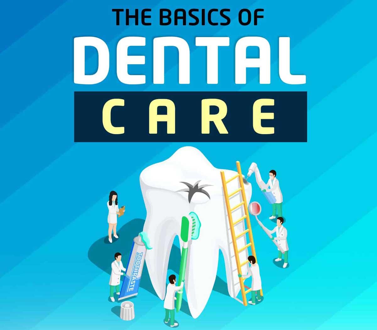 The Basics of Dental Care