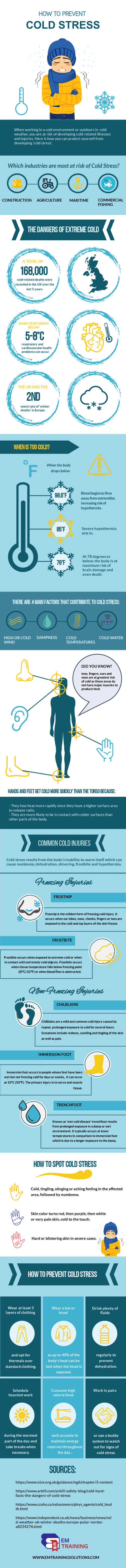 The Dangers of Cold Stress