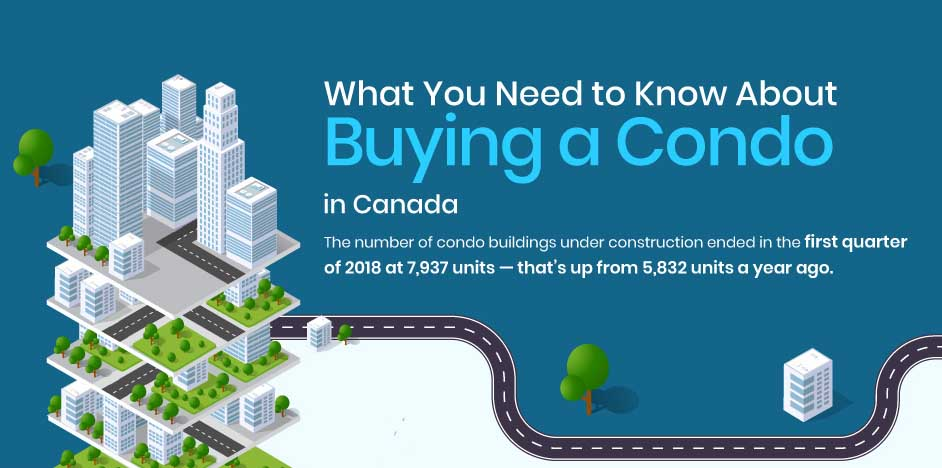 What You Need to Know About Buying a Condo in Canada