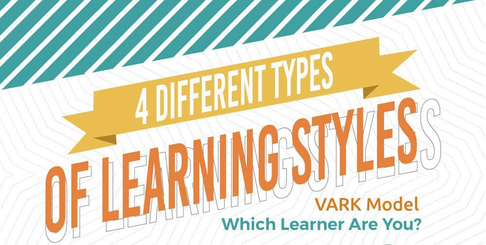 4 Different Types of Learning Styles