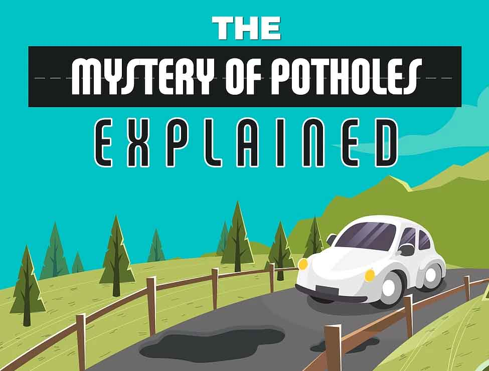 The Mystery of Potholes Explained