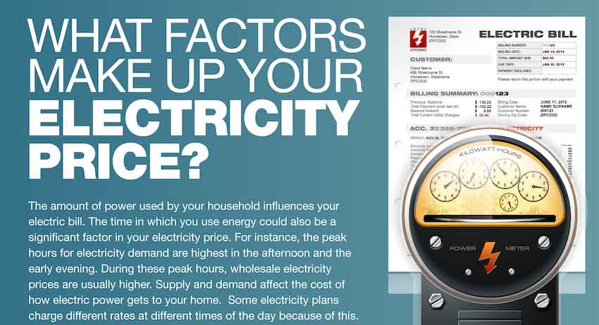 What Factors Make Up Your Electricity Price?