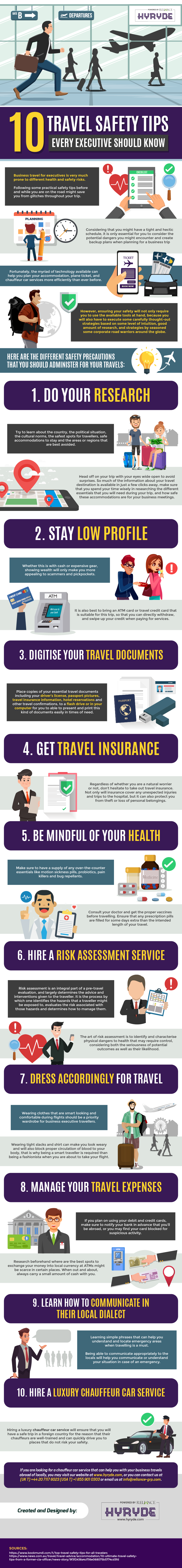 10 Travel Safety Tips Every Executive Should Know