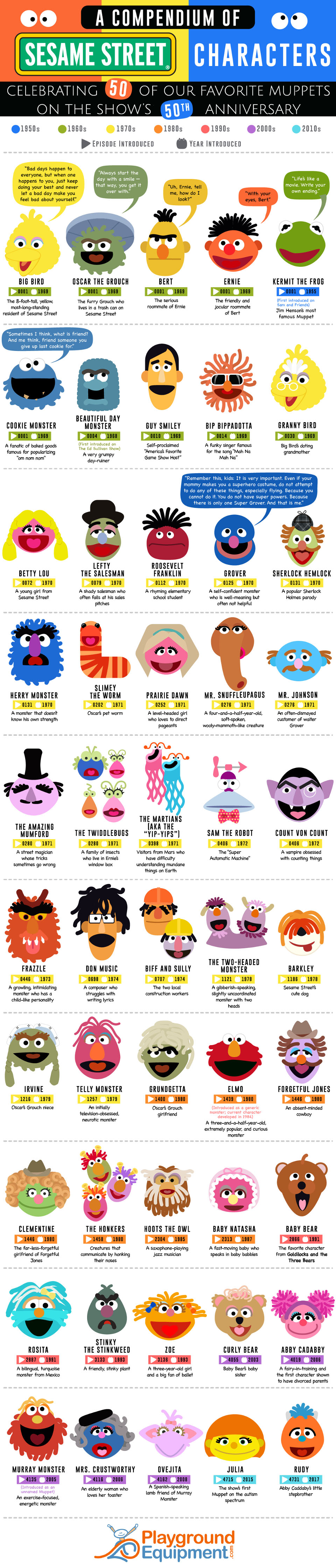 50 Years of Sesame Street Characters