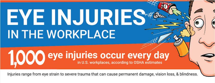Eye Injuries in the Workplace