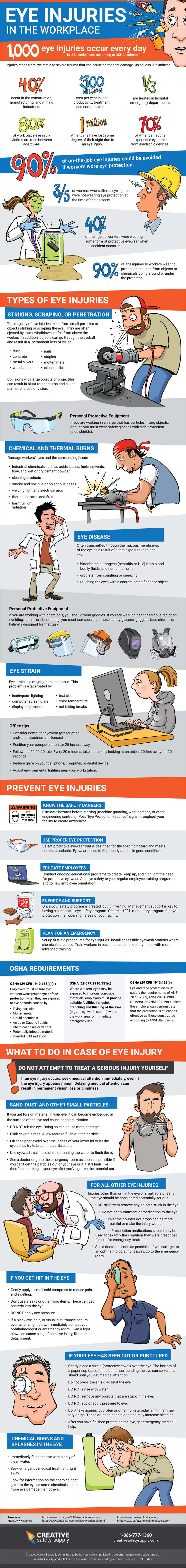 workplace eye safety
