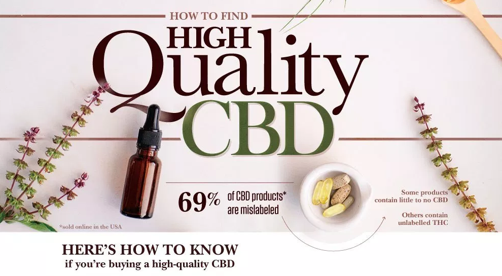 How To Find High Quality CBD