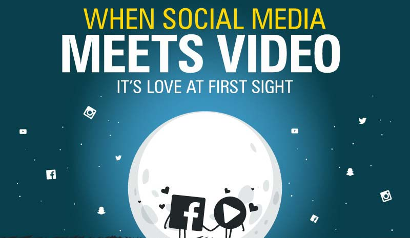 When Social Media Meets Video