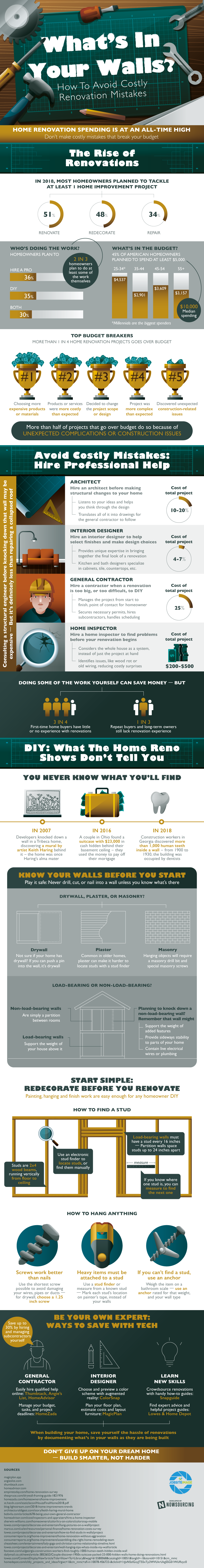 What's In Your Walls? How to Avoid Costly Renovation Mistakes