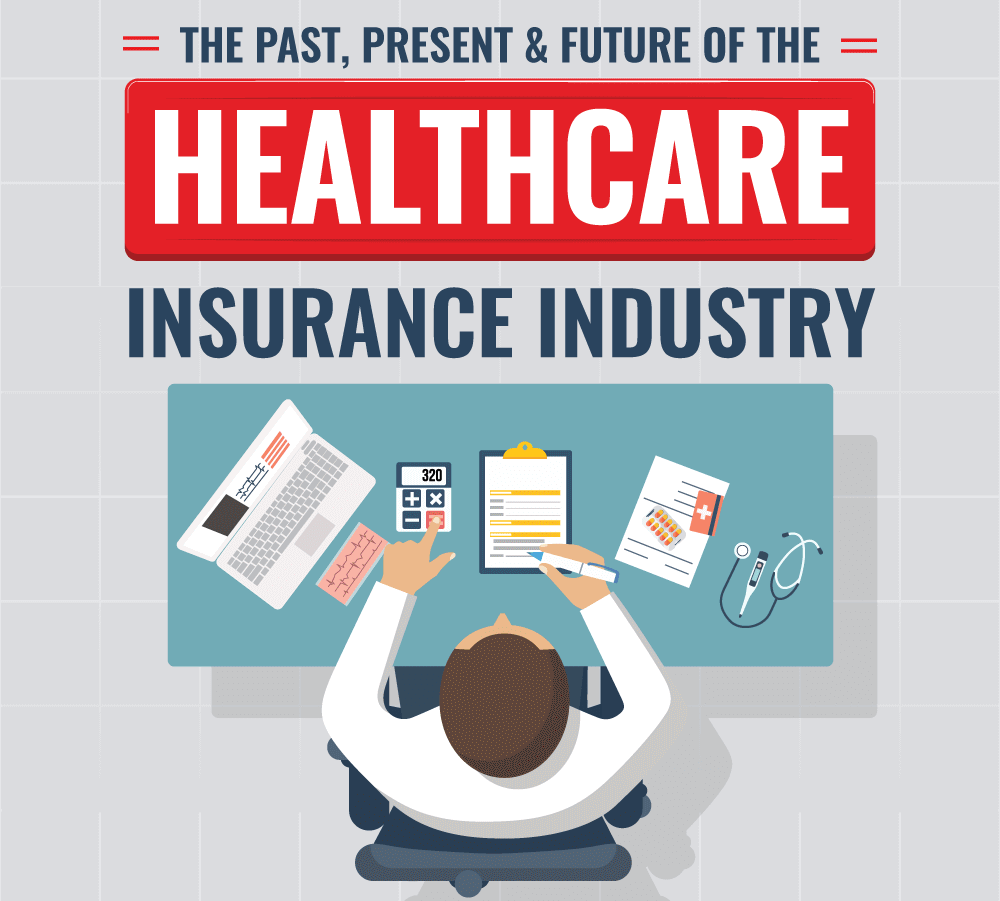 The Past, Present & Future of the Healthcare Insurance Industry