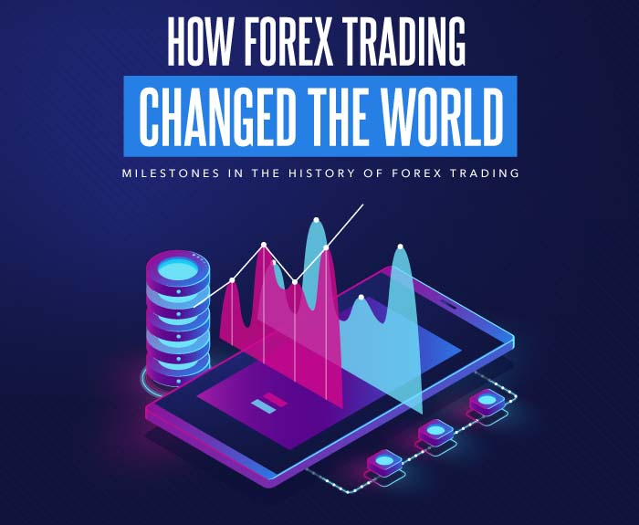 Best place to practice forex trading