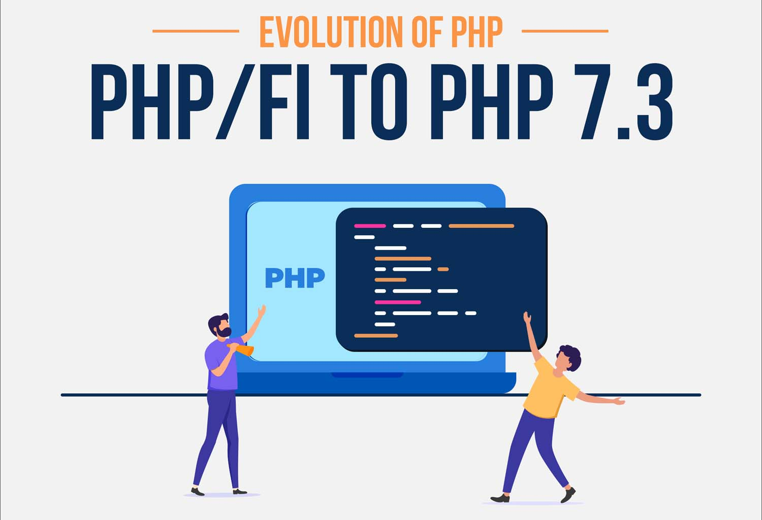 Evolution of PHP – PHP/F1 to PHP 7.3