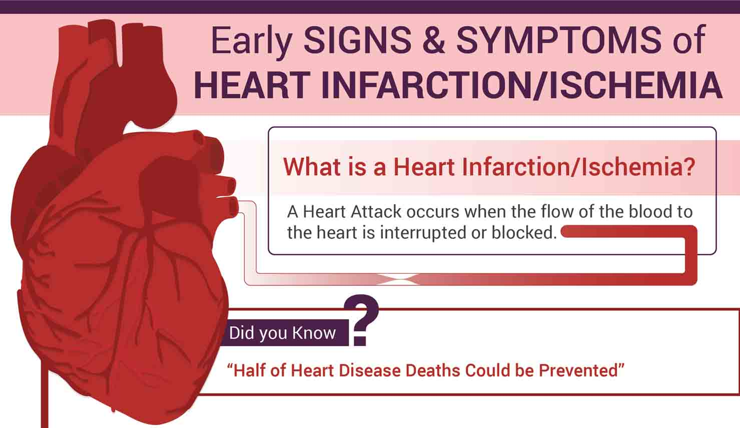 Early Signs & Symptoms of a Heart Attack