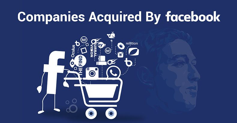 Facebook Acquisitions – The Complete List (2019)