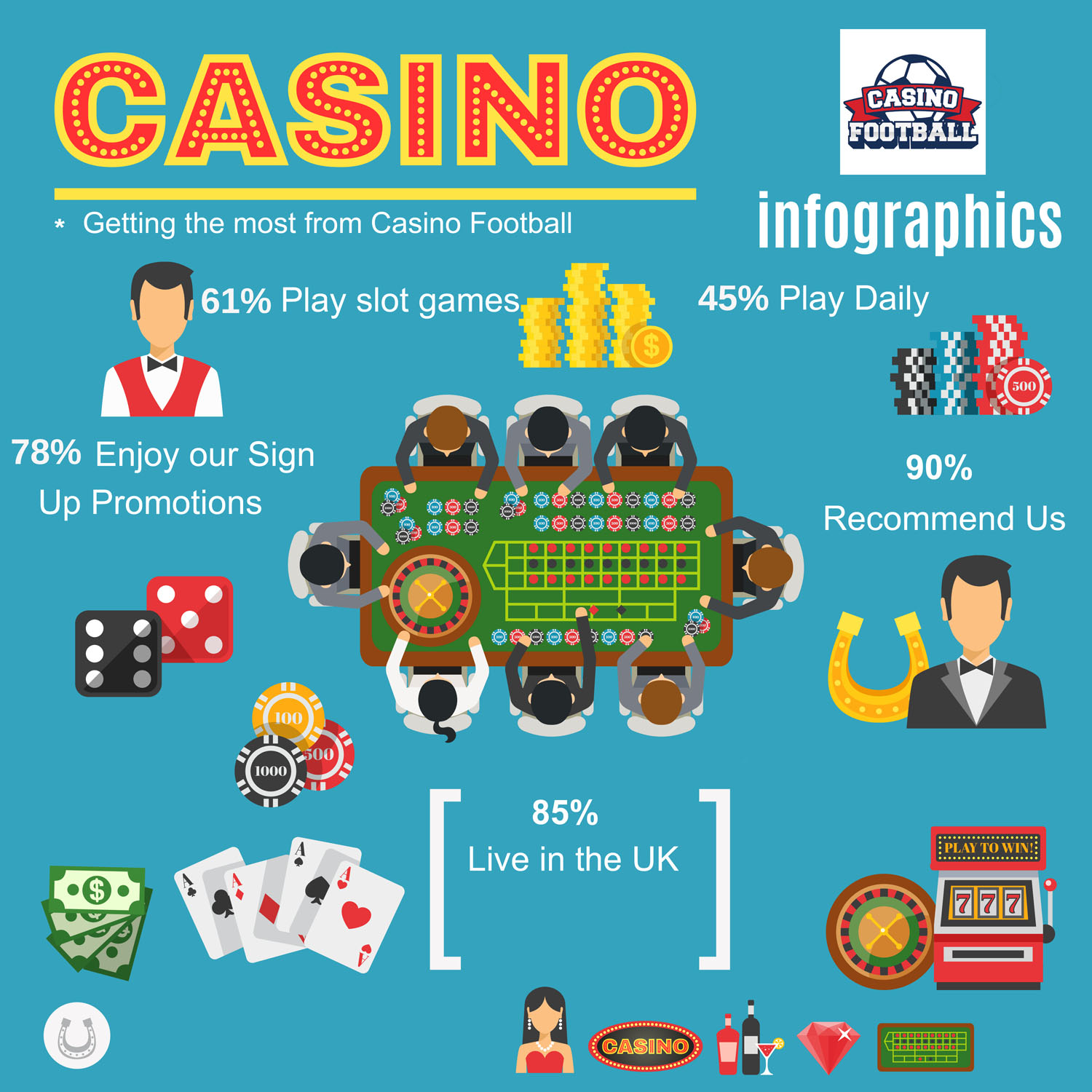Casino Football - Customer Engagement Research