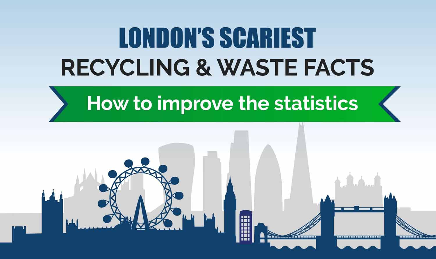 London's Scariest Recycling & Waste Facts & How to Improve Them