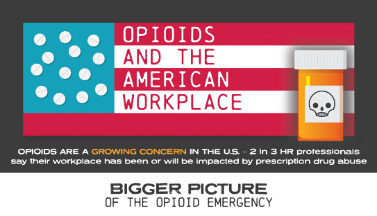Opioids And The American Workplace