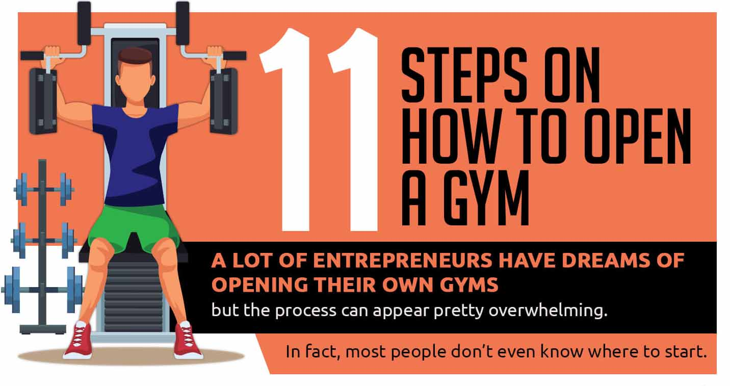 11 Steps on How to Open a Gym