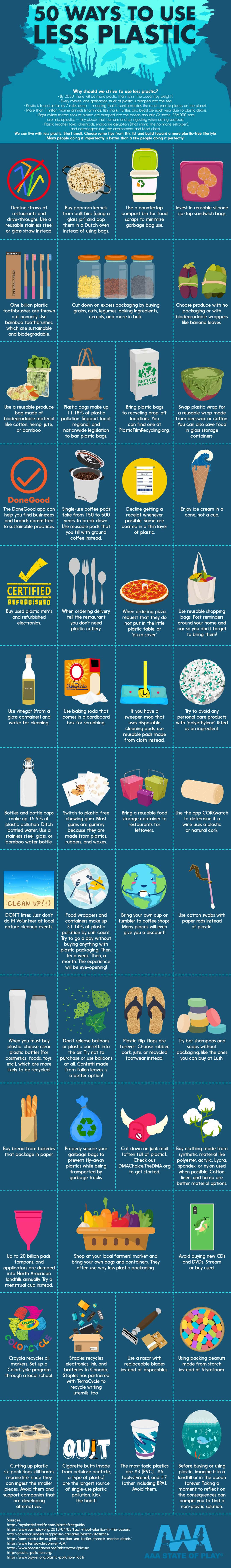 50 Ways to Use Less Plastic