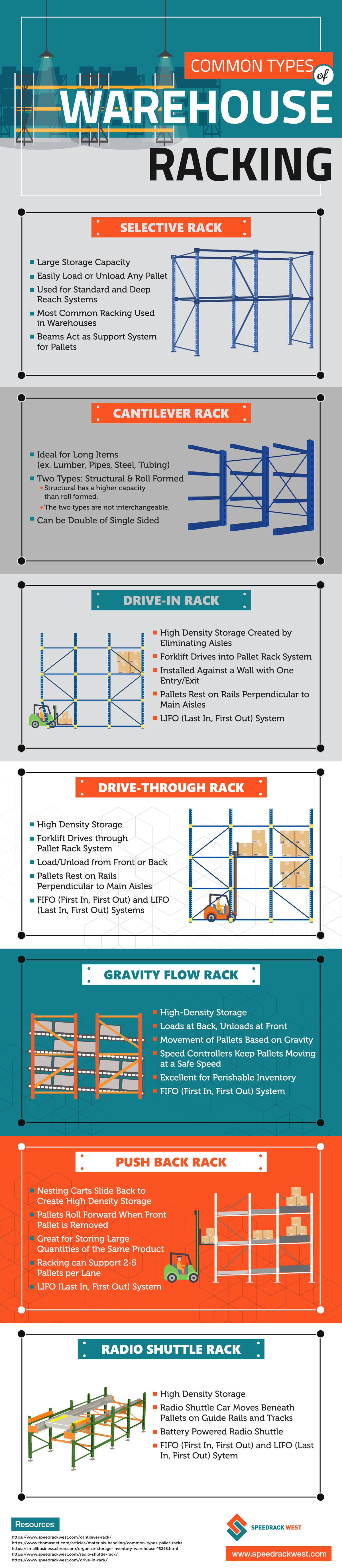 Common Types of Warehouse Racking