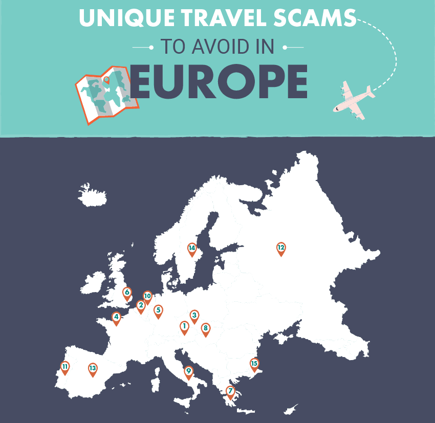 15 Most Unique Travel Scams in Europe