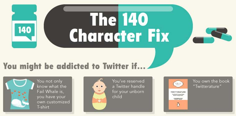 You Might Be Addicted to Twitter If…