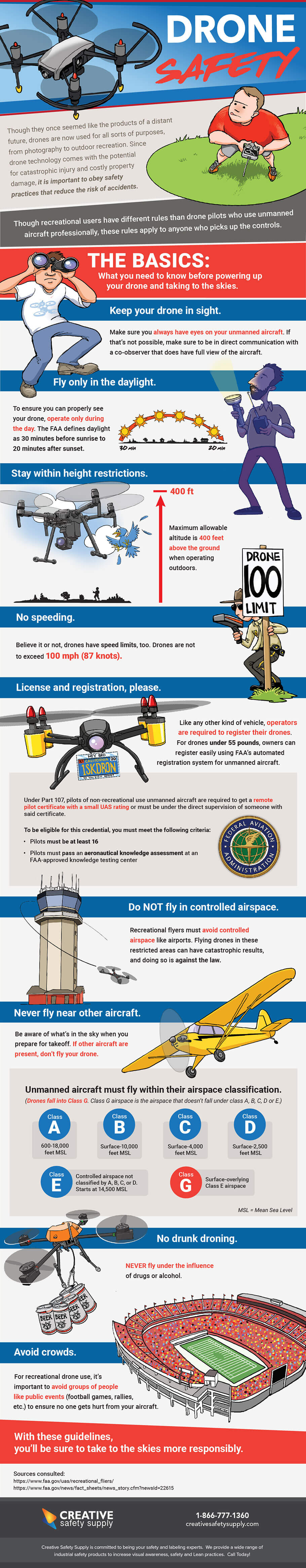 drone safety requirements and rules