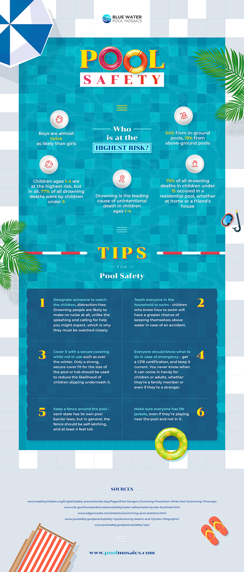 Pool Safety Tips 101: How to Keep the Kids Safe This Summer