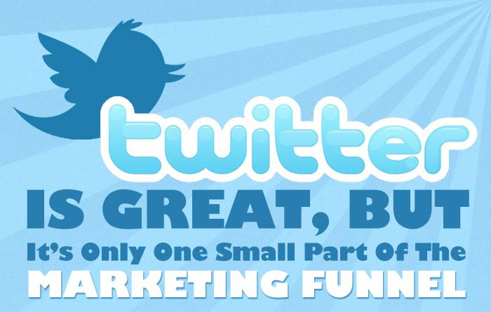How Twitter Fits Into The Marketing Funnel