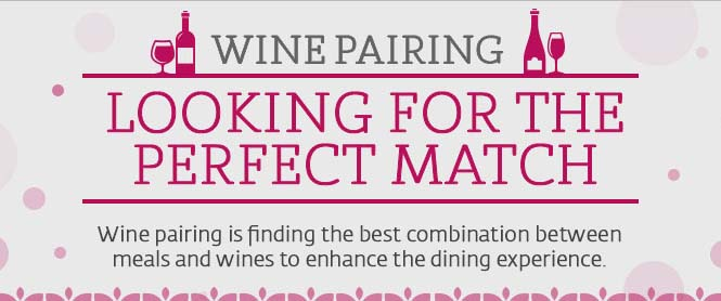 Wine Pairing: Looking for the Perfect Wine Match