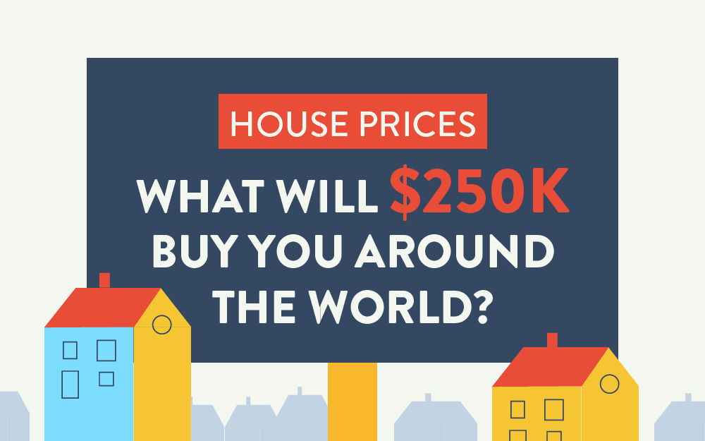 Here's What $250k on the Property Market Will Buy In 19 Capital Cities
