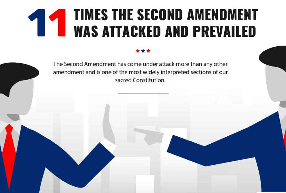 11 Times the 2nd Amendment Has Been Attacked and Prevailed