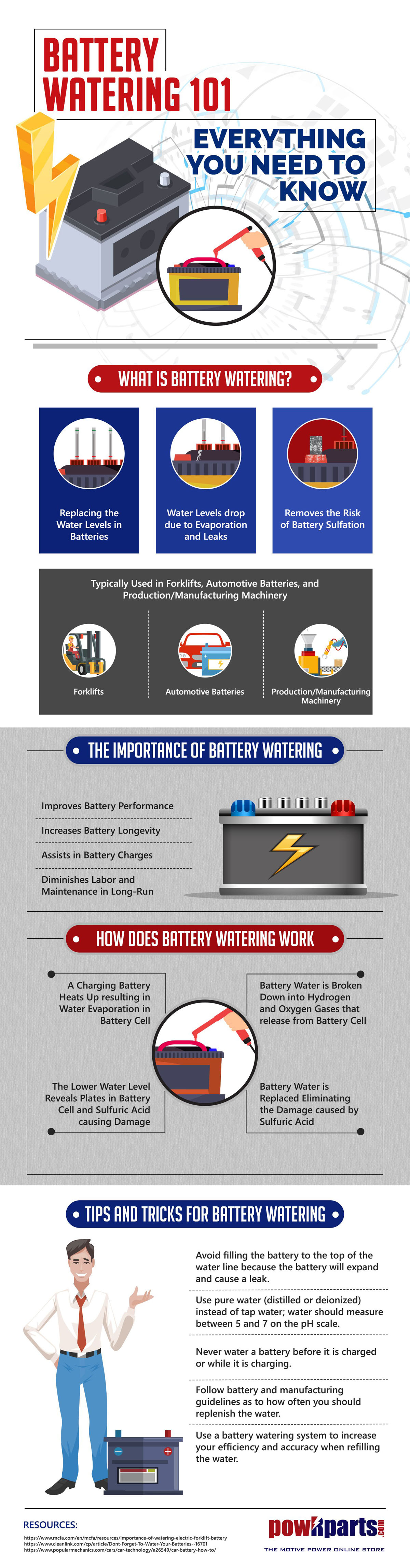 Battery Watering 101: Everything You Need to Know