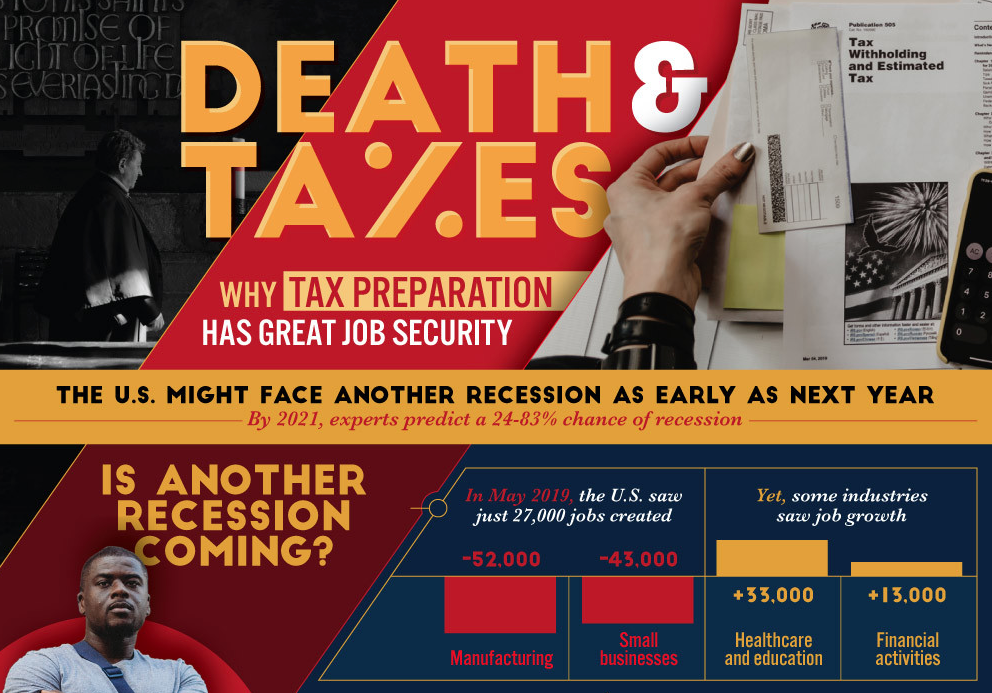 Death & Taxes: Why Tax Preparation Has Great Job Security