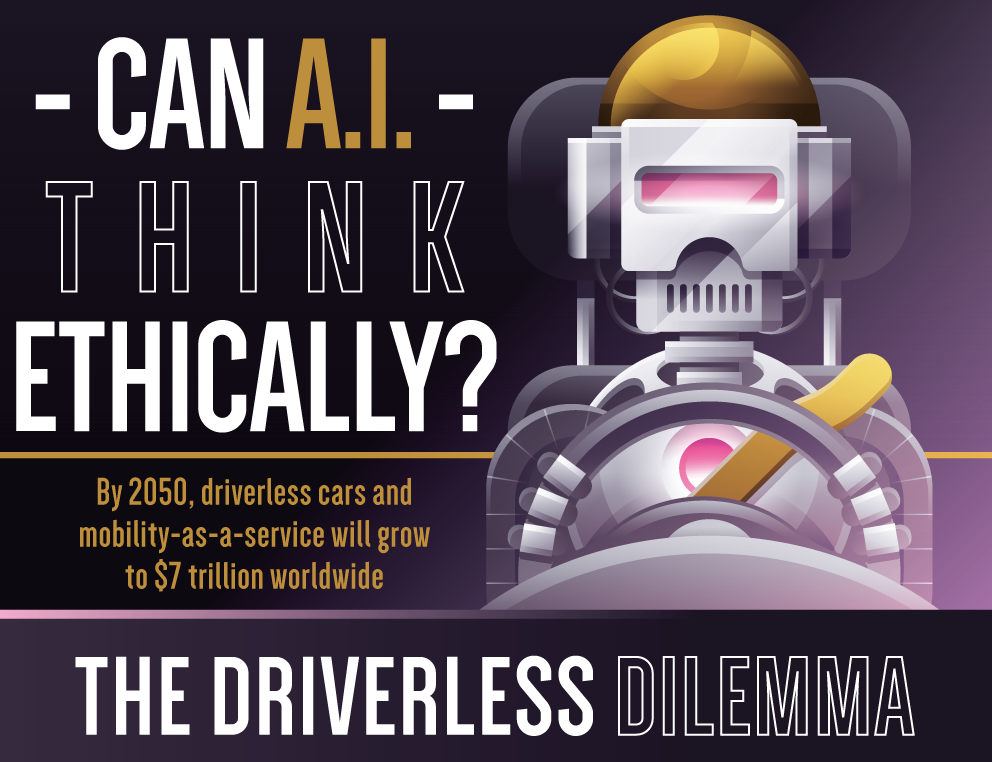 Can AI Think Ethically?