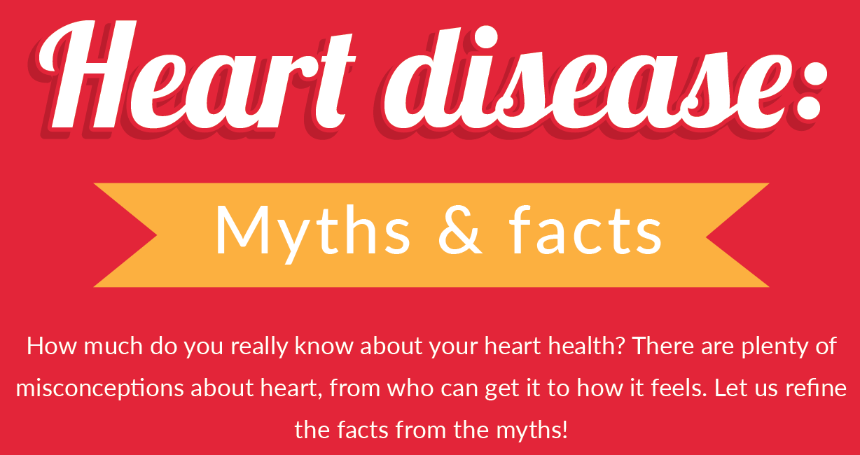 Myths & Facts of Heart Disease [Infographic]