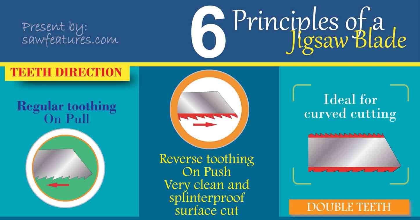 6 Principals of a Jigsaw Blade