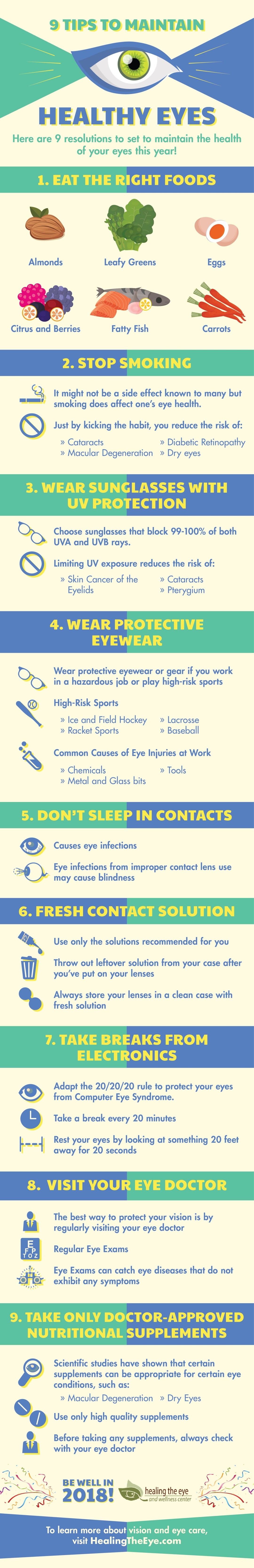 Tips To Maintain Healthy Eyes
