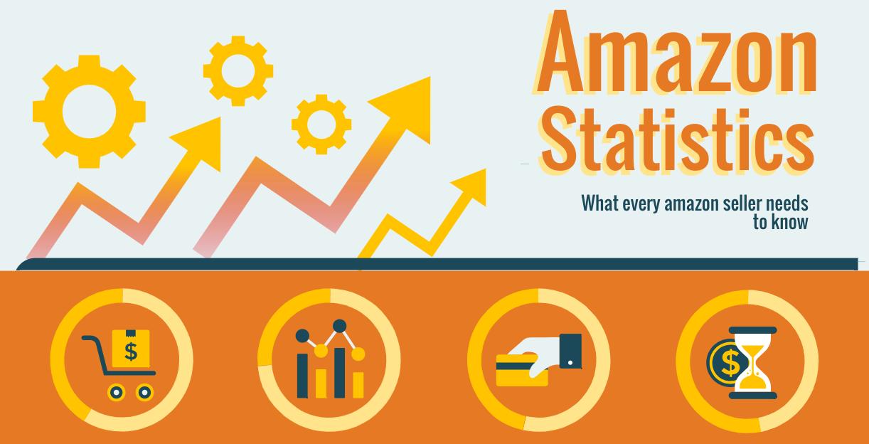Amazon Statistics: What Every Amazon Seller Needs To Know