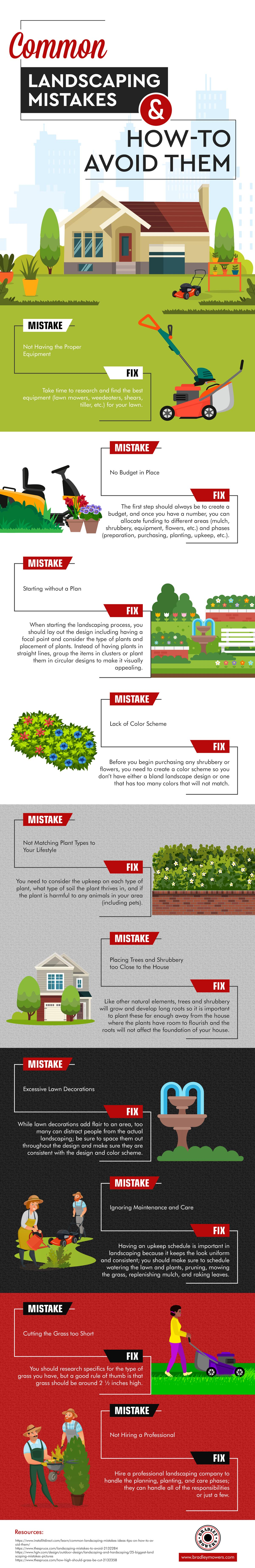 Common Landscaping Mistakes and How-To Avoid Them